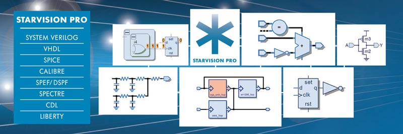 Capax Infinity - Concept Engineering ver tu netlist VHDL ... on